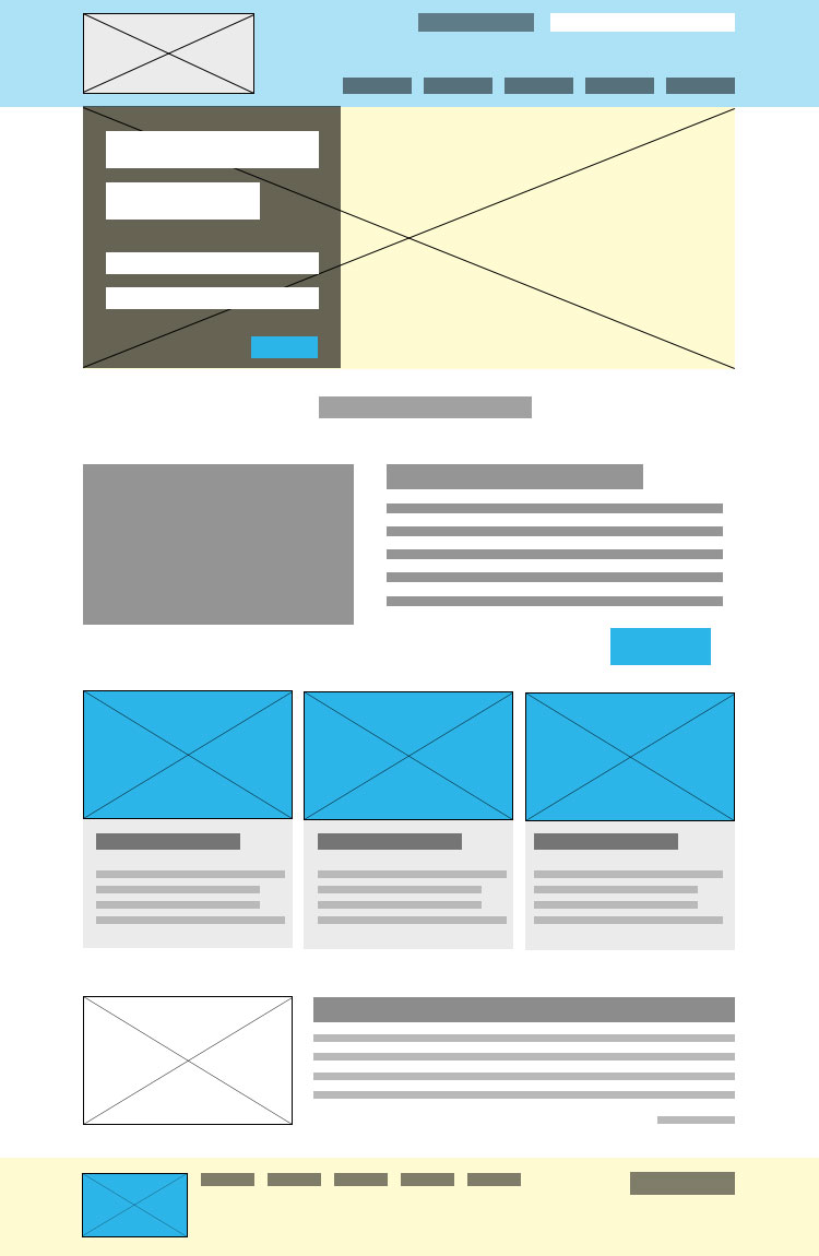 what is wireframing